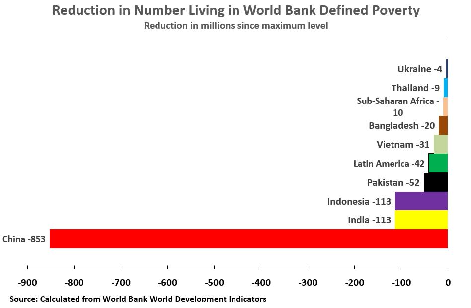 17 08 27 World Poverty