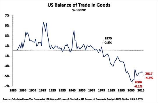19 02 17 US trade deficit